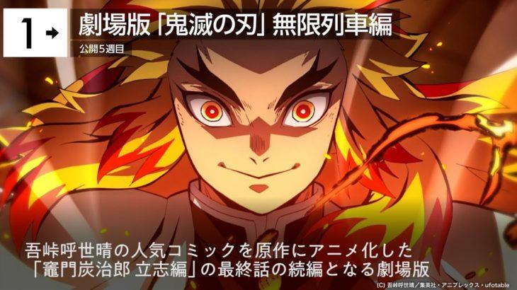 劇場版「鬼滅の刃」勢い止まらない!興収233億円を突破 2020.11.14-11.15
