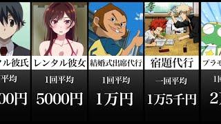 実在する特殊なバイトまとめ【アニメ比較】