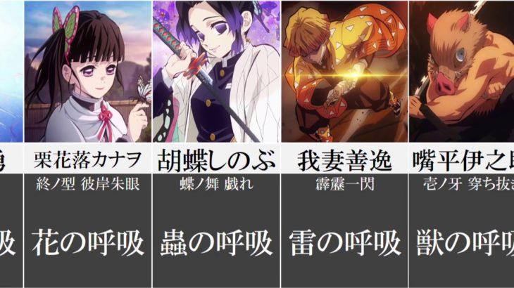 【アニメ】鬼滅の刃 呼吸