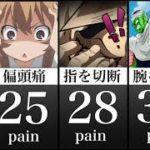 人間が耐えれる最大の痛みランキング【アニメ比較】