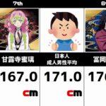 【アニメ】鬼滅の刃キャラクター身長ランキング