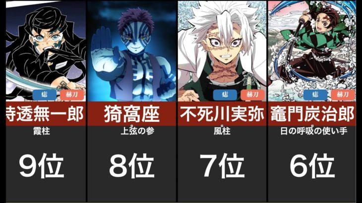 【アニメ】鬼滅の刃最強キャラクターランキング