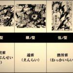 【アニメ】鬼滅の刃雷の呼吸一覧