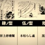 【アニメ】鬼滅の刃 不死川実弥の風の呼吸