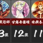 鬼滅の刃最強ランキング【改訂版】
